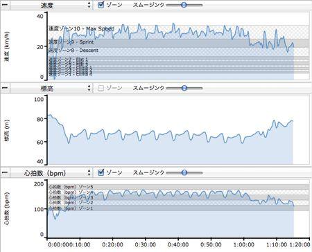 2011-04-22夕練.jpg