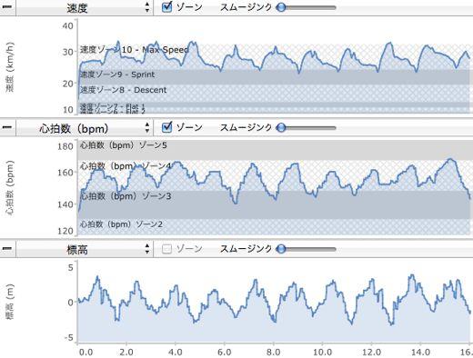 夕練2012-01-19.jpg