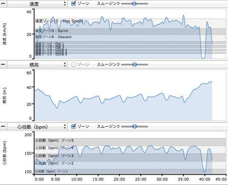 2011-04-22朝練.jpg