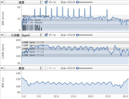 2012-01-27夕練.jpg