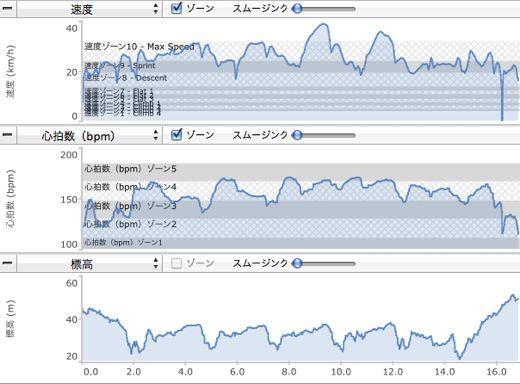 2012-01-29朝練.jpg