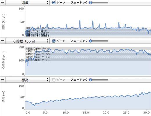 2012-01-30夕練.jpg
